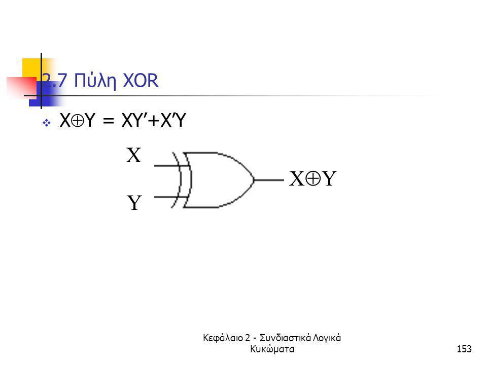 Κεφάλαιο 2 - Συνδιαστικά Λογικά Κυκώματα153 2.7 Πύλη ΧΟR  X  Y = XY'+X'Y Χ Υ XYXY