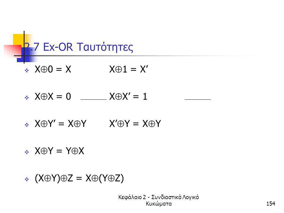 Κεφάλαιο 2 - Συνδιαστικά Λογικά Κυκώματα154 2.7 Ex-OR Ταυτότητες  X  0 = X X  1 = X'  X  Χ = 0X  Χ' = 1  X  Y' = X  Y X'  Y = X  Y  X  Y