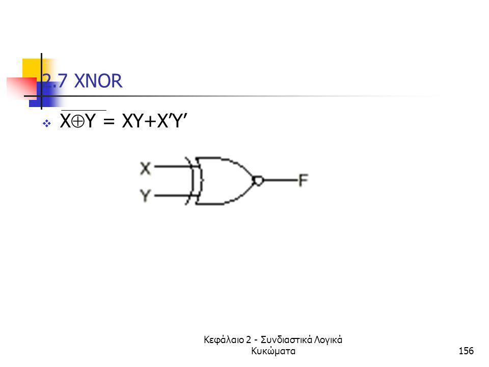 Κεφάλαιο 2 - Συνδιαστικά Λογικά Κυκώματα156 2.7 ΧΝΟR  X  Y = XY+X'Y'