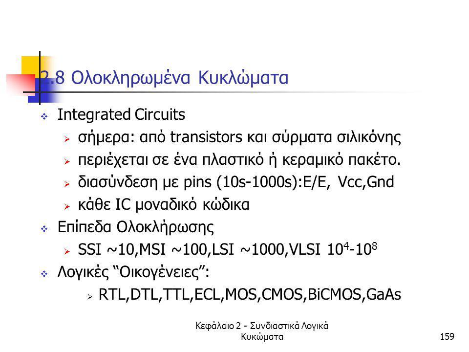 Κεφάλαιο 2 - Συνδιαστικά Λογικά Κυκώματα159 2.8 Ολοκληρωμένα Κυκλώματα  Ιntegrated Circuits  σήμερα: από transistors και σύρματα σιλικόνης  περιέχε