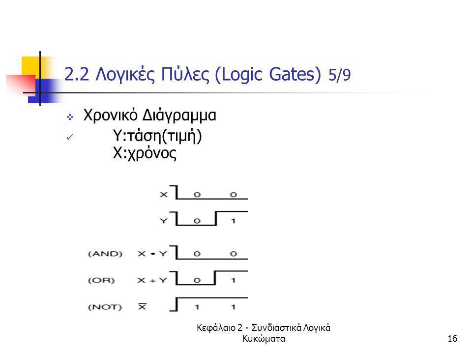 Κεφάλαιο 2 - Συνδιαστικά Λογικά Κυκώματα16 2.2 Λογικές Πύλες (Logic Gates) 5/9  Χρονικό Διάγραμμα Y:τάση(τιμή) Χ:χρόνος