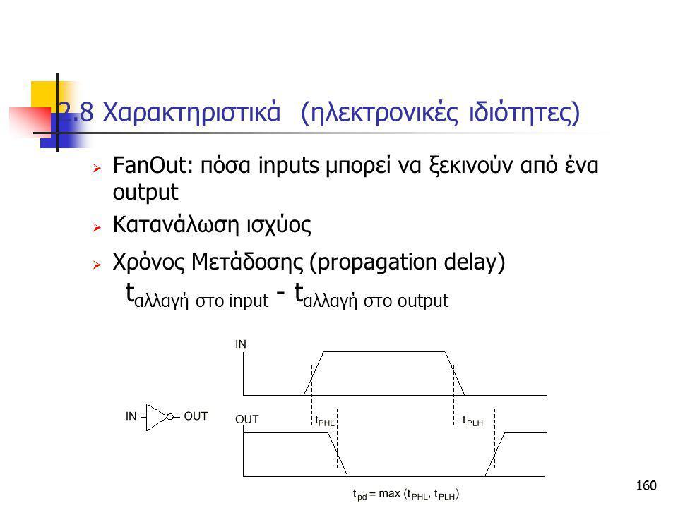 Κεφάλαιο 2 - Συνδιαστικά Λογικά Κυκώματα160 2.8 Xαρακτηριστικά (ηλεκτρονικές ιδιότητες)  FanΟut: πόσα inputs μπορεί να ξεκινούν από ένα output  Kατα