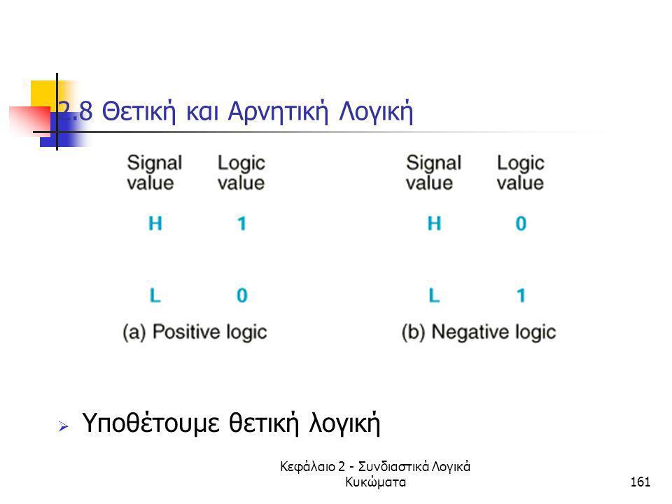 Κεφάλαιο 2 - Συνδιαστικά Λογικά Κυκώματα161 2.8 Θετική και Αρνητική Λογική  Υποθέτουμε θετική λογική