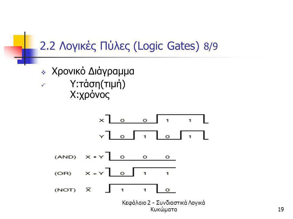 Κεφάλαιο 2 - Συνδιαστικά Λογικά Κυκώματα19 2.2 Λογικές Πύλες (Logic Gates) 8/9  Χρονικό Διάγραμμα Y:τάση(τιμή) Χ:χρόνος