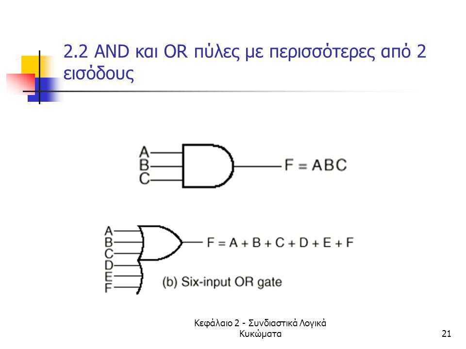 Κεφάλαιο 2 - Συνδιαστικά Λογικά Κυκώματα21 2.2 AND και OR πύλες με περισσότερες από 2 εισόδους