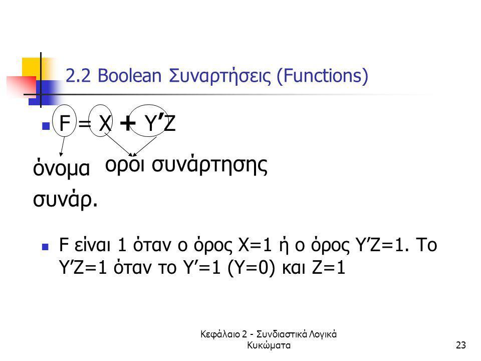 Κεφάλαιο 2 - Συνδιαστικά Λογικά Κυκώματα23 2.2 Βοοlean Συναρτήσεις (Functions) F = X + Y ' Z F είναι 1 όταν ο όρος Χ=1 ή ο όρος Υ'Ζ=1. Το Υ'Ζ=1 όταν τ