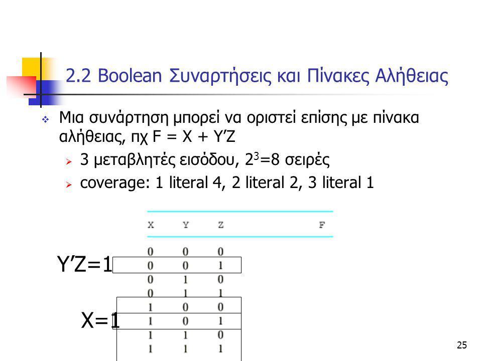 Κεφάλαιο 2 - Συνδιαστικά Λογικά Κυκώματα25 2.2 Βοοlean Συναρτήσεις και Πίνακες Αλήθειας  Μια συνάρτηση μπορεί να οριστεί επίσης με πίνακα αλήθειας, π