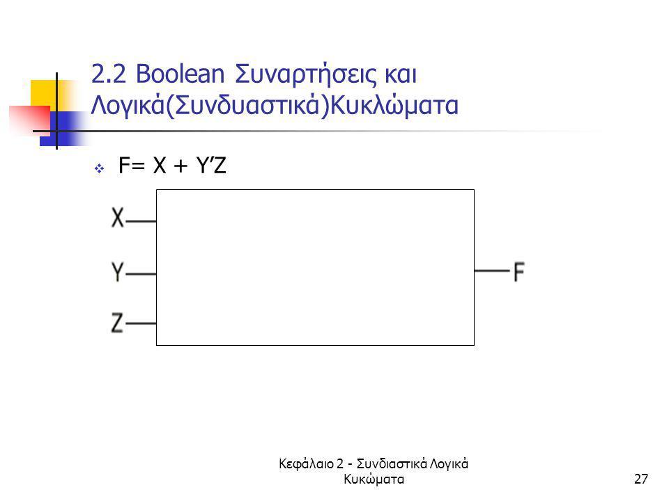 Κεφάλαιο 2 - Συνδιαστικά Λογικά Κυκώματα27 2.2 Βοοlean Συναρτήσεις και Λογικά(Συνδυαστικά)Κυκλώματα  F= X + Y'Z