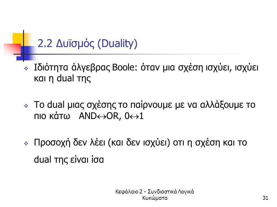Κεφάλαιο 2 - Συνδιαστικά Λογικά Κυκώματα31 2.2 Δυϊσμός (Duality)  Iδιότητα άλγεβρας Boole: όταν μια σχέση ισχύει, ισχύει και η dual της  Το dual μια