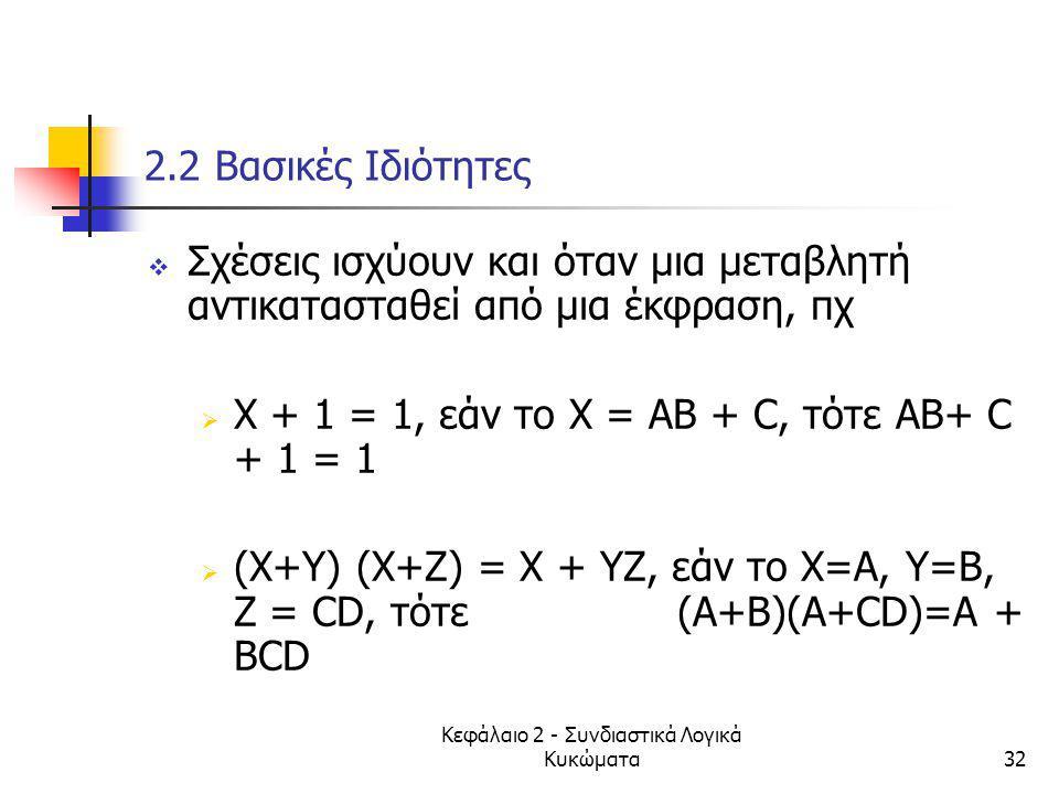 Κεφάλαιο 2 - Συνδιαστικά Λογικά Κυκώματα32 2.2 Βασικές Ιδιότητες  Σχέσεις ισχύουν και όταν μια μεταβλητή αντικατασταθεί από μια έκφραση, πχ  Χ + 1 =