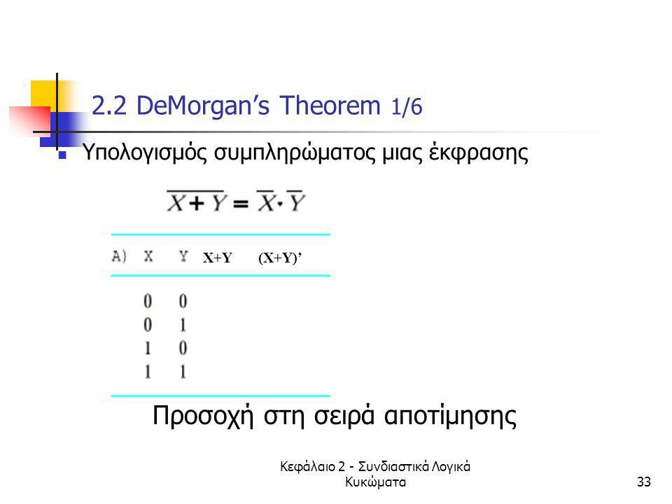Κεφάλαιο 2 - Συνδιαστικά Λογικά Κυκώματα33 2.2 DeMorgan's Theorem 1/6 Υπολογισμός συμπληρώματος μιας έκφρασης Προσοχή στη σειρά αποτίμησης X+Y (X+Y)'