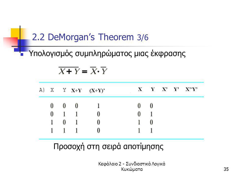 Κεφάλαιο 2 - Συνδιαστικά Λογικά Κυκώματα35 2.2 DeMorgan's Theorem 3/6 Υπολογισμός συμπληρώματος μιας έκφρασης Προσοχή στη σειρά αποτίμησης X+Y (X+Y)'