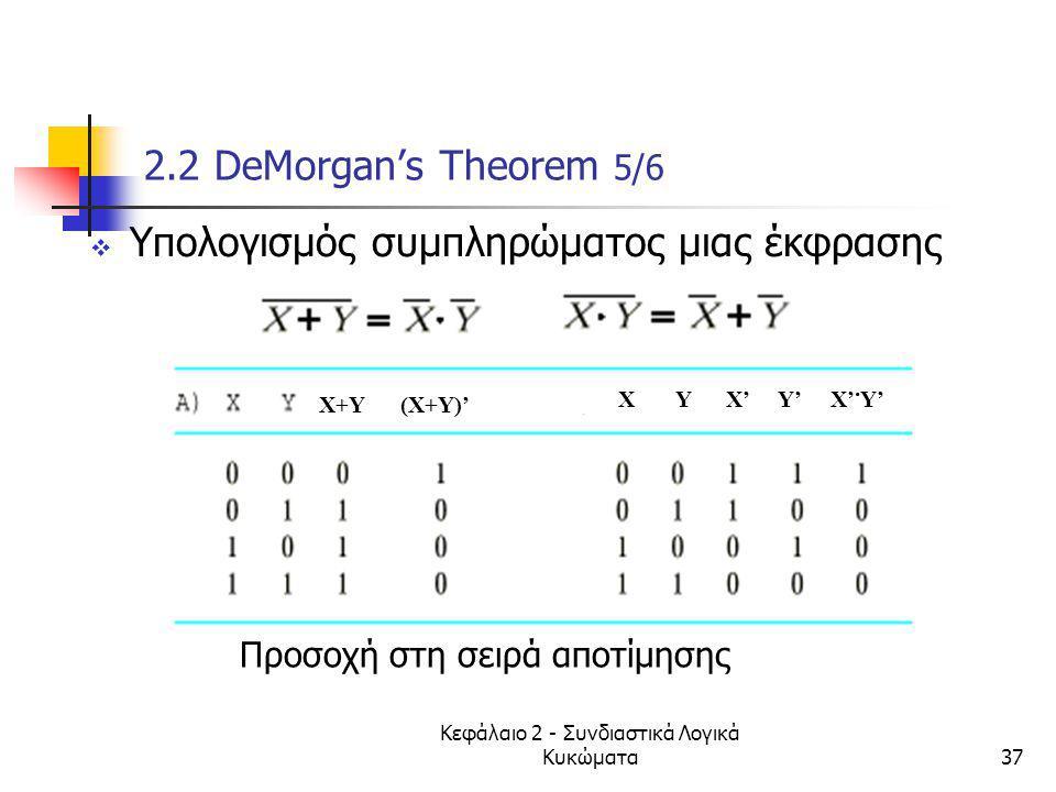 Κεφάλαιο 2 - Συνδιαστικά Λογικά Κυκώματα37 2.2 DeMorgan's Theorem 5/6  Υπολογισμός συμπληρώματος μιας έκφρασης Προσοχή στη σειρά αποτίμησης X+Y (X+Y)
