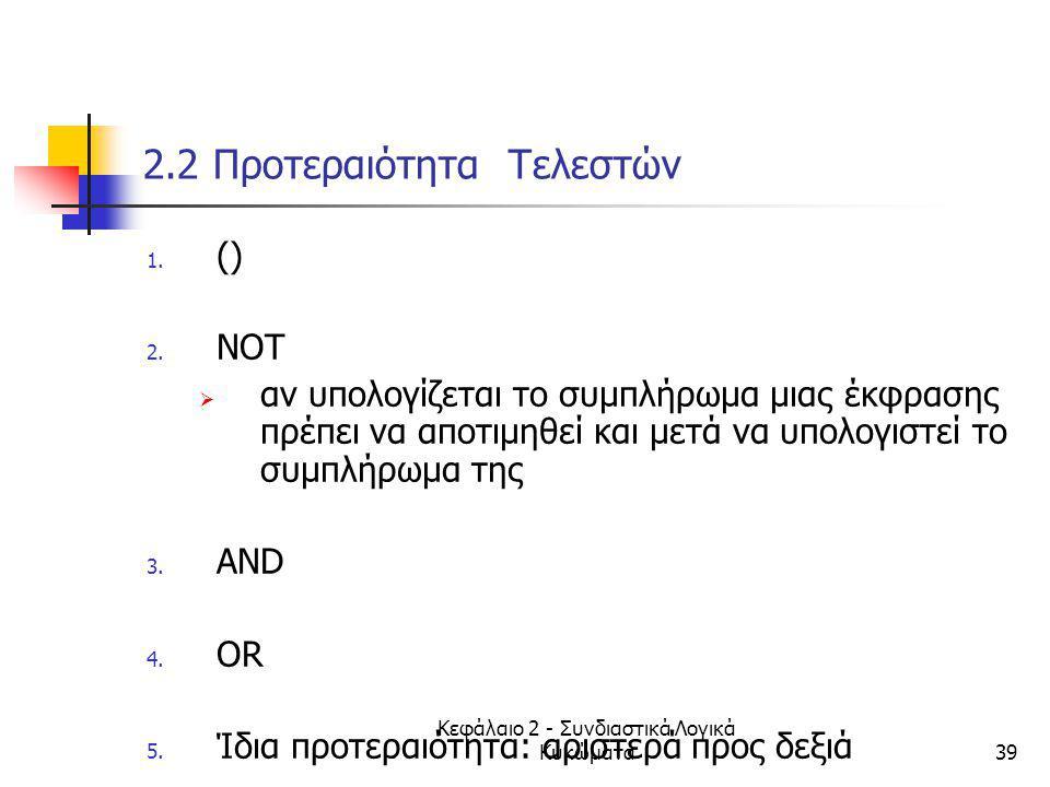 Κεφάλαιο 2 - Συνδιαστικά Λογικά Κυκώματα39 2.2 Προτεραιότητα Τελεστών 1. () 2. NOT  αν υπολογίζεται το συμπλήρωμα μιας έκφρασης πρέπει να αποτιμηθεί