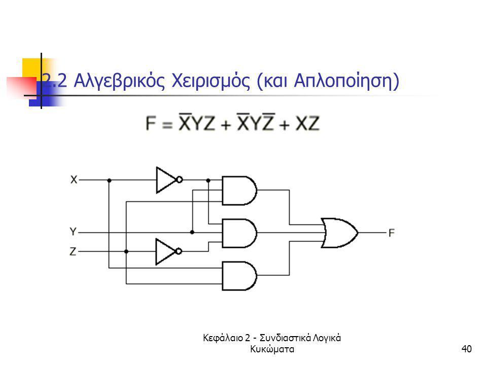 Κεφάλαιο 2 - Συνδιαστικά Λογικά Κυκώματα40 2.2 Αλγεβρικός Χειρισμός (και Απλοποίηση)