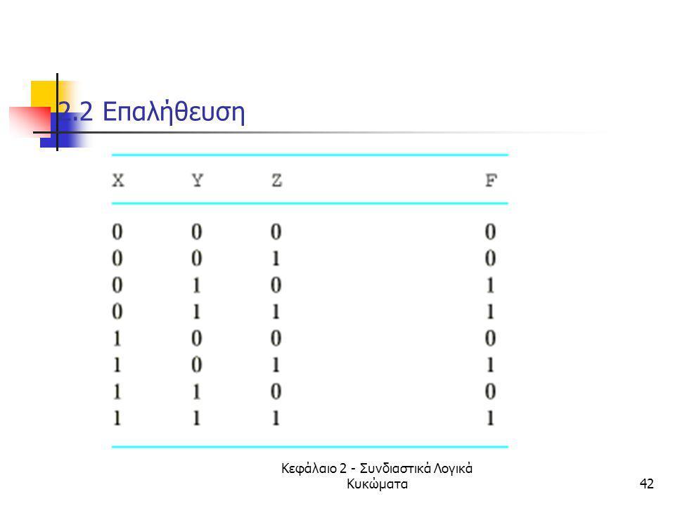 Κεφάλαιο 2 - Συνδιαστικά Λογικά Κυκώματα42 2.2 Eπαλήθευση