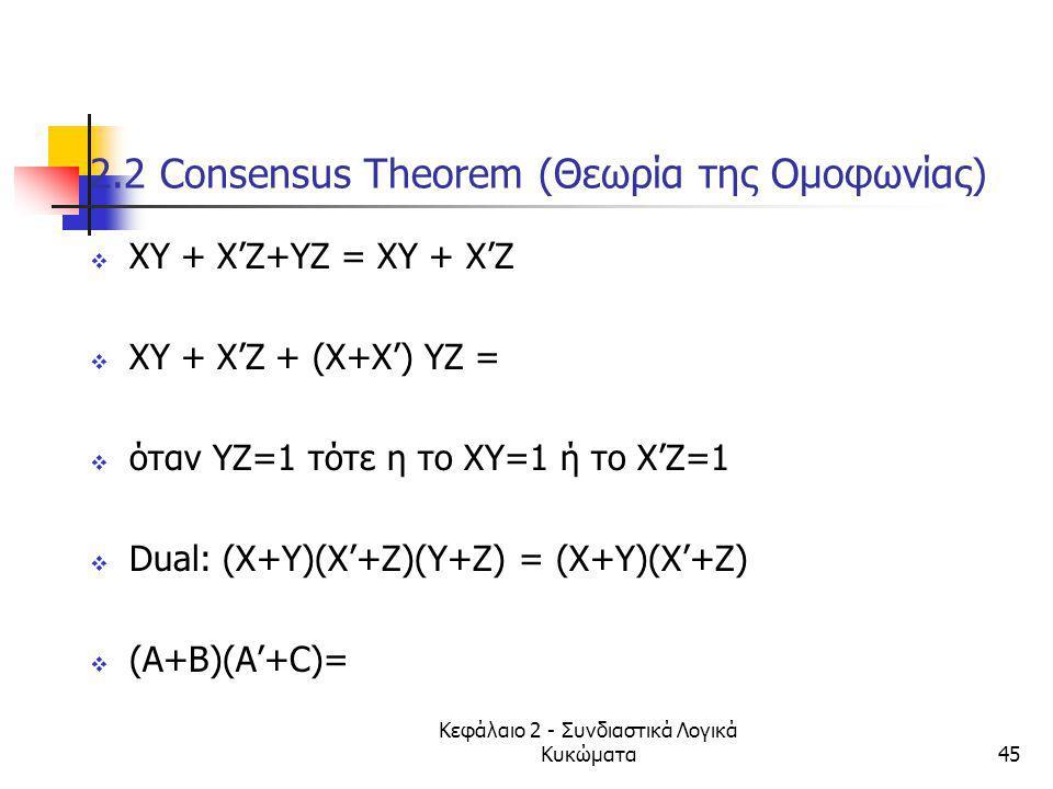 Κεφάλαιο 2 - Συνδιαστικά Λογικά Κυκώματα45 2.2 Consensus Theorem (Θεωρία της Ομοφωνίας)  ΧΥ + Χ'Ζ+ΥΖ = ΧΥ + Χ'Ζ  ΧΥ + Χ'Ζ + (Χ+Χ') ΥΖ =  όταν ΥΖ=1