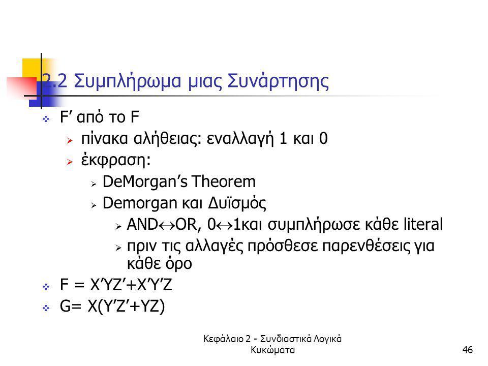 Κεφάλαιο 2 - Συνδιαστικά Λογικά Κυκώματα46 2.2 Συμπλήρωμα μιας Συνάρτησης  F' από το F  πίνακα αλήθειας: εναλλαγή 1 και 0  έκφραση:  DeMorgan's Th