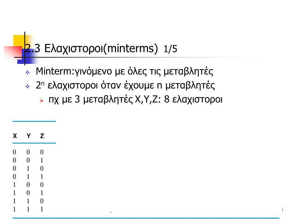 Κεφάλαιο 2 - Συνδιαστικά Λογικά Κυκώματα48 2.3 Eλαχιστοροι(minterms) 1/5  Minterm:γινόμενο με όλες τις μεταβλητές  2 n ελαχιστοροι όταν έχουμε n μετ