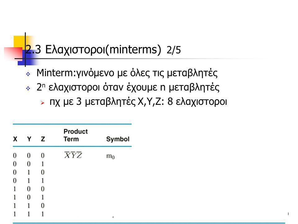 Κεφάλαιο 2 - Συνδιαστικά Λογικά Κυκώματα49 2.3 Eλαχιστοροι(minterms) 2/5  Minterm:γινόμενο με όλες τις μεταβλητές  2 n ελαχιστοροι όταν έχουμε n μετ
