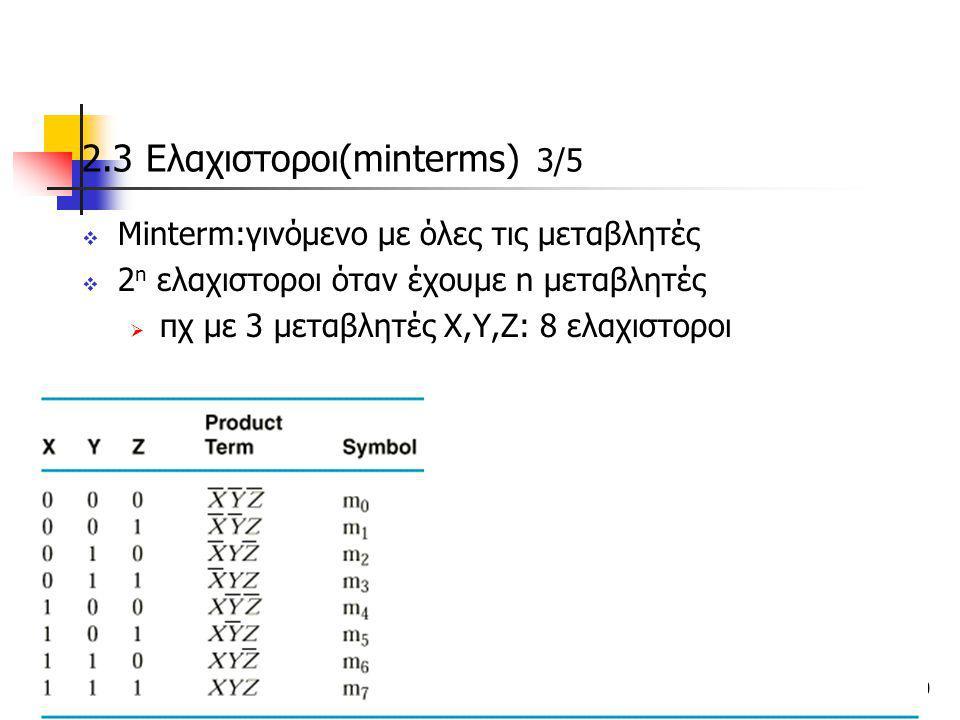 Κεφάλαιο 2 - Συνδιαστικά Λογικά Κυκώματα50 2.3 Eλαχιστοροι(minterms) 3/5  Minterm:γινόμενο με όλες τις μεταβλητές  2 n ελαχιστοροι όταν έχουμε n μετ