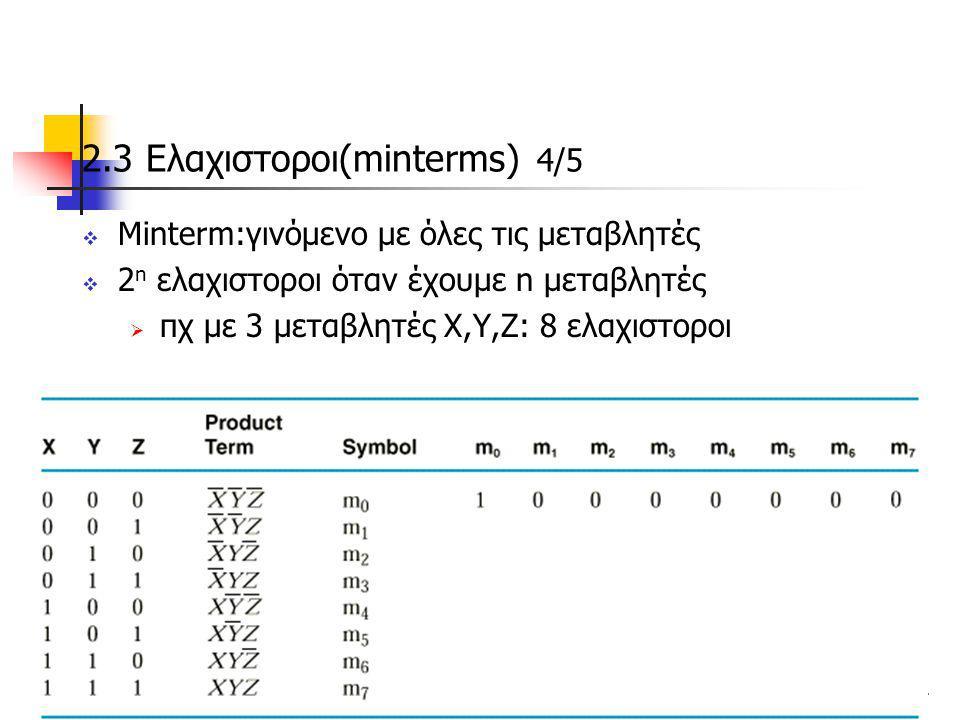 Κεφάλαιο 2 - Συνδιαστικά Λογικά Κυκώματα51 2.3 Eλαχιστοροι(minterms) 4/5  Minterm:γινόμενο με όλες τις μεταβλητές  2 n ελαχιστοροι όταν έχουμε n μετ