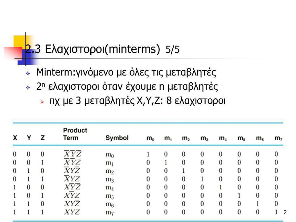 Κεφάλαιο 2 - Συνδιαστικά Λογικά Κυκώματα52 2.3 Eλαχιστοροι(minterms) 5/5  Minterm:γινόμενο με όλες τις μεταβλητές  2 n ελαχιστοροι όταν έχουμε n μετ
