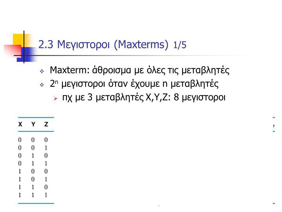 Κεφάλαιο 2 - Συνδιαστικά Λογικά Κυκώματα53 2.3 Mεγιστοροι (Μaxterms) 1/5  Maxterm: άθροισμα με όλες τις μεταβλητές  2 n μεγιστοροι όταν έχουμε n μετ