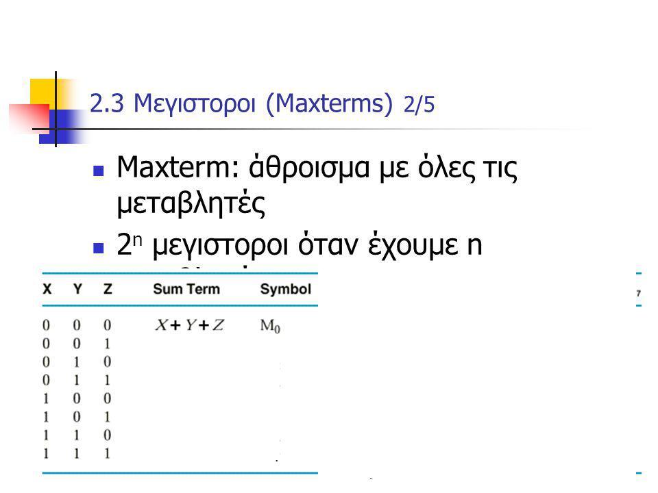 Κεφάλαιο 2 - Συνδιαστικά Λογικά Κυκώματα54 2.3 Mεγιστοροι (Μaxterms) 2/5 Maxterm: άθροισμα με όλες τις μεταβλητές 2 n μεγιστοροι όταν έχουμε n μεταβλη