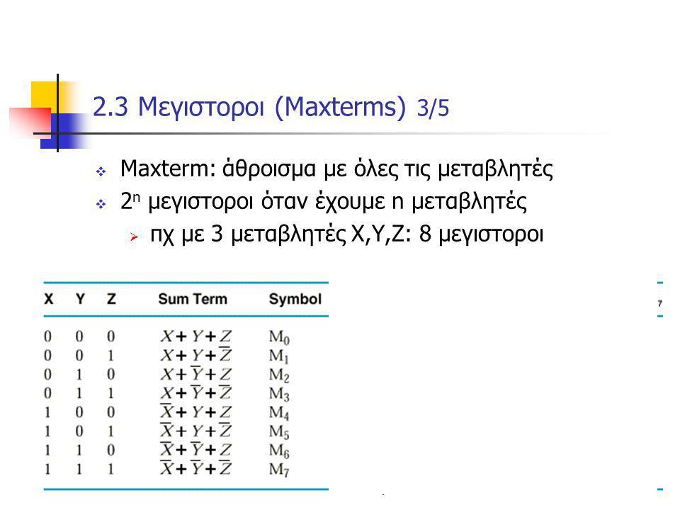 Κεφάλαιο 2 - Συνδιαστικά Λογικά Κυκώματα55 2.3 Mεγιστοροι (Μaxterms) 3/5  Maxterm: άθροισμα με όλες τις μεταβλητές  2 n μεγιστοροι όταν έχουμε n μετ
