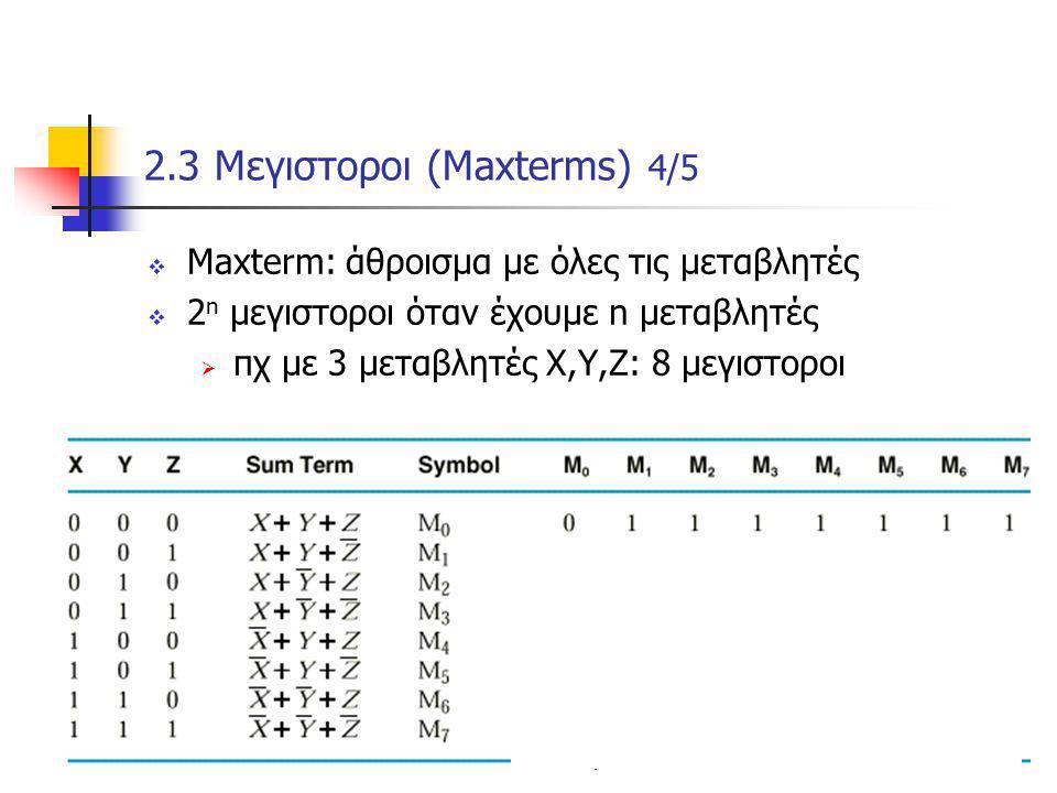 Κεφάλαιο 2 - Συνδιαστικά Λογικά Κυκώματα56 2.3 Mεγιστοροι (Μaxterms) 4/5  Maxterm: άθροισμα με όλες τις μεταβλητές  2 n μεγιστοροι όταν έχουμε n μετ