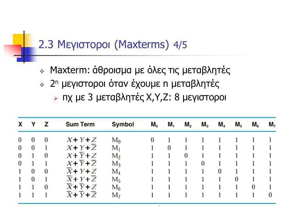 Κεφάλαιο 2 - Συνδιαστικά Λογικά Κυκώματα57 2.3 Mεγιστοροι (Μaxterms) 4/5  Maxterm: άθροισμα με όλες τις μεταβλητές  2 n μεγιστοροι όταν έχουμε n μετ
