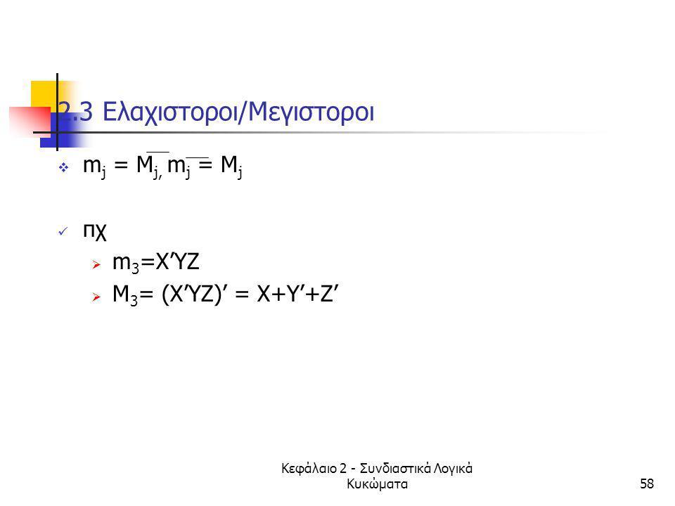 Κεφάλαιο 2 - Συνδιαστικά Λογικά Κυκώματα58 2.3 Ελαχιστοροι/Μεγιστοροι  m j = M j, m j = M j πχ  m 3 =X'YZ  M 3 = (X'YZ)' = X+Y'+Z'