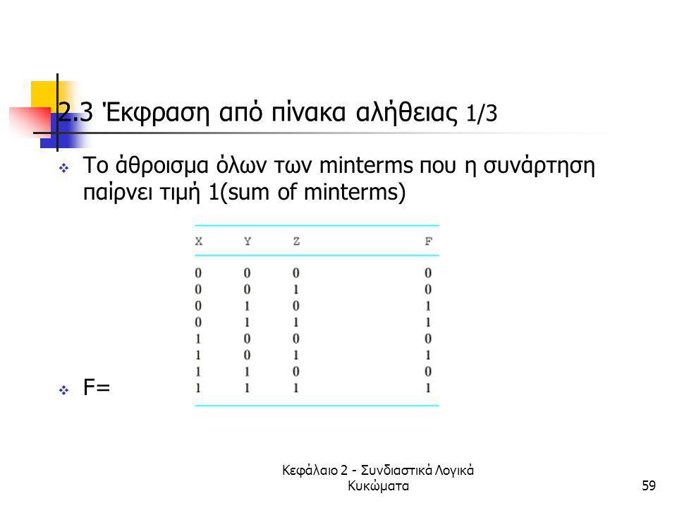 Κεφάλαιο 2 - Συνδιαστικά Λογικά Κυκώματα59 2.3 Έκφραση από πίνακα αλήθειας 1/3  Το άθροισμα όλων των minterms που η συνάρτηση παίρνει τιμή 1(sum of m