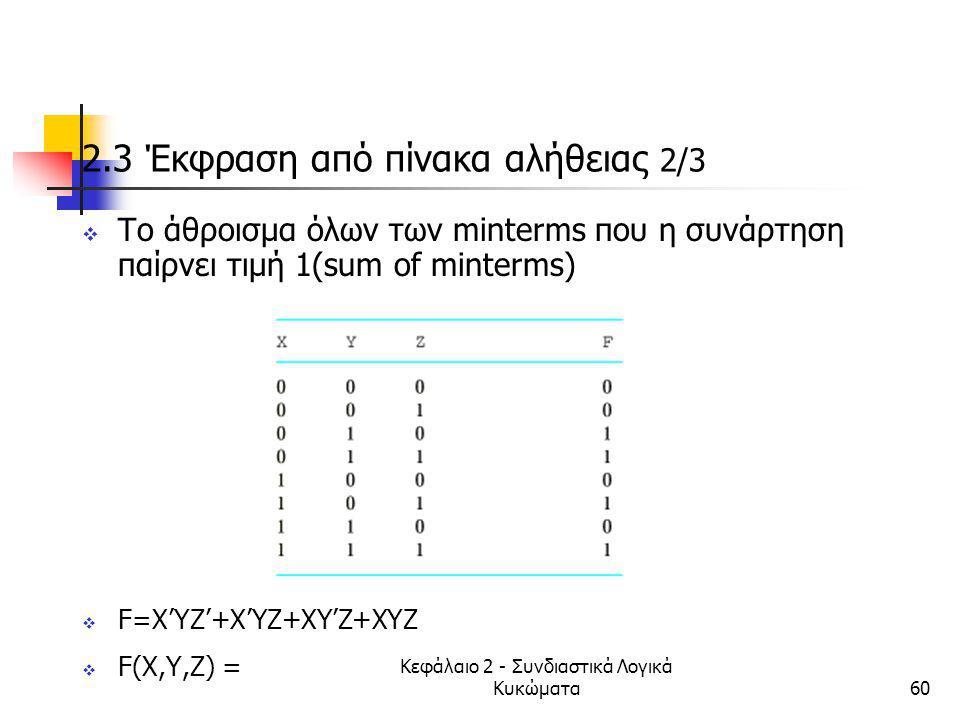 Κεφάλαιο 2 - Συνδιαστικά Λογικά Κυκώματα60 2.3 Έκφραση από πίνακα αλήθειας 2/3  Το άθροισμα όλων των minterms που η συνάρτηση παίρνει τιμή 1(sum of m
