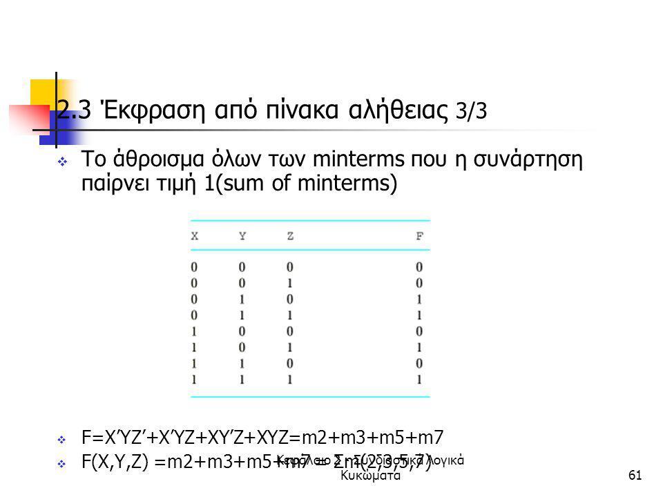Κεφάλαιο 2 - Συνδιαστικά Λογικά Κυκώματα61 2.3 Έκφραση από πίνακα αλήθειας 3/3  Το άθροισμα όλων των minterms που η συνάρτηση παίρνει τιμή 1(sum of m