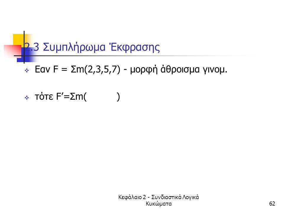 Κεφάλαιο 2 - Συνδιαστικά Λογικά Κυκώματα62 2.3 Συμπλήρωμα Έκφρασης  Εαν F = Σm(2,3,5,7) - μορφή άθροισμα γινομ.  τότε F'=Σm( )
