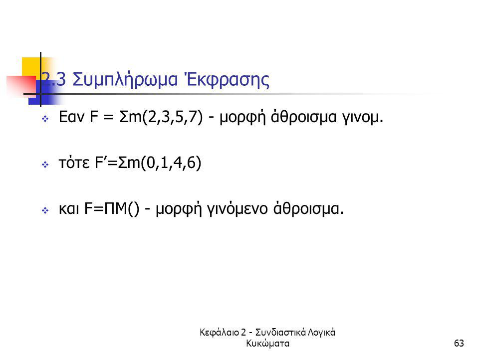 Κεφάλαιο 2 - Συνδιαστικά Λογικά Κυκώματα63 2.3 Συμπλήρωμα Έκφρασης  Εαν F = Σm(2,3,5,7) - μορφή άθροισμα γινομ.  τότε F'=Σm(0,1,4,6)  και F=ΠΜ() -