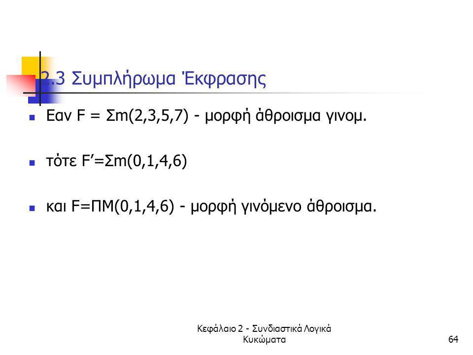 Κεφάλαιο 2 - Συνδιαστικά Λογικά Κυκώματα64 2.3 Συμπλήρωμα Έκφρασης Εαν F = Σm(2,3,5,7) - μορφή άθροισμα γινομ. τότε F'=Σm(0,1,4,6) και F=ΠΜ(0,1,4,6) -
