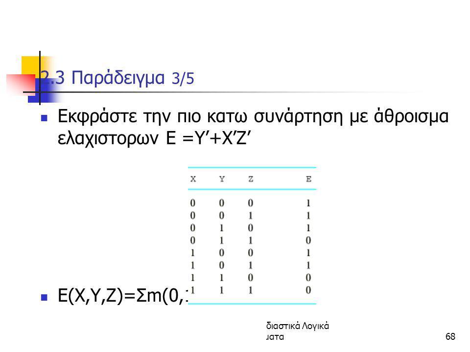 Κεφάλαιο 2 - Συνδιαστικά Λογικά Κυκώματα68 2.3 Παράδειγμα 3/5 Εκφράστε την πιο κατω συνάρτηση με άθροισμα ελαχιστορων E =Y'+X'Z' E(X,Y,Z)=Σm(0,1,2,4,5