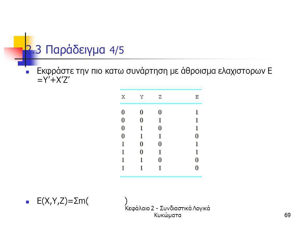 Κεφάλαιο 2 - Συνδιαστικά Λογικά Κυκώματα69 2.3 Παράδειγμα 4/5 Εκφράστε την πιο κατω συνάρτηση με άθροισμα ελαχιστορων E =Y'+X'Z' E(X,Y,Z)=Σm( )