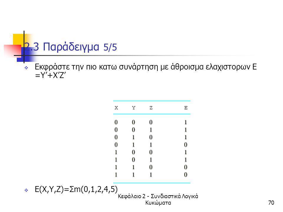 Κεφάλαιο 2 - Συνδιαστικά Λογικά Κυκώματα70 2.3 Παράδειγμα 5/5  Εκφράστε την πιο κατω συνάρτηση με άθροισμα ελαχιστορων E =Y'+X'Z'  E(X,Y,Z)=Σm(0,1,2