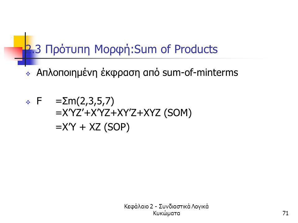Κεφάλαιο 2 - Συνδιαστικά Λογικά Κυκώματα71 2.3 Πρότυπη Μορφή:Sum of Products  Απλοποιημένη έκφραση από sum-of-minterms  F=Σm(2,3,5,7) =X'YZ'+X'YZ+XY
