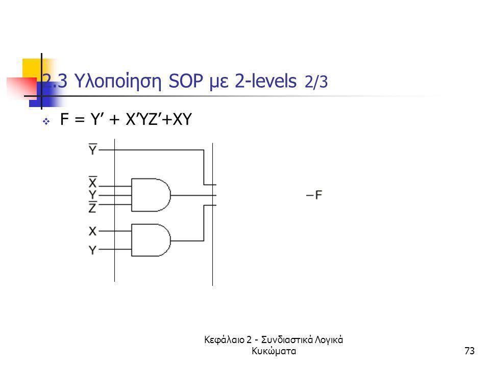Κεφάλαιο 2 - Συνδιαστικά Λογικά Κυκώματα73 2.3 Υλοποίηση SOP με 2-levels 2/3  F = Y' + X'YZ'+XY
