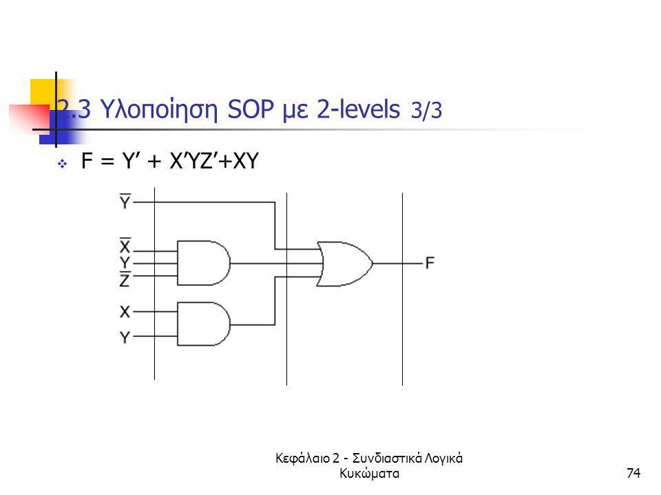 Κεφάλαιο 2 - Συνδιαστικά Λογικά Κυκώματα74 2.3 Υλοποίηση SOP με 2-levels 3/3  F = Y' + X'YZ'+XY