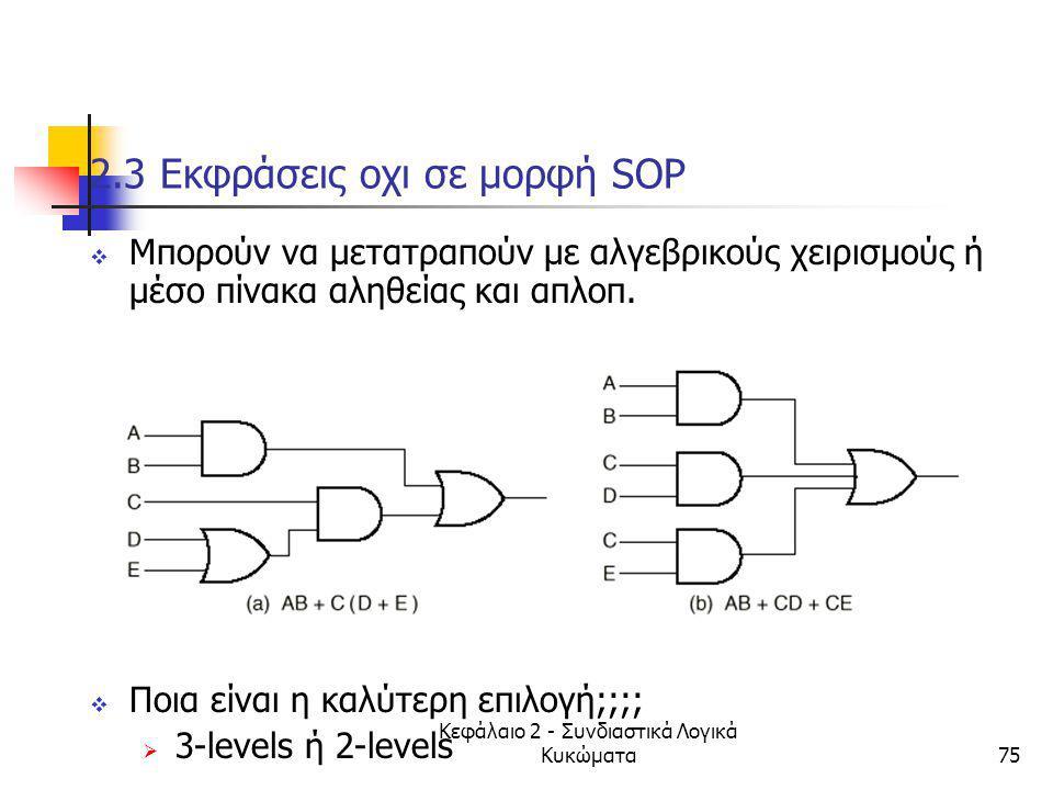 Κεφάλαιο 2 - Συνδιαστικά Λογικά Κυκώματα75 2.3 Εκφράσεις οχι σε μορφή SOP  Μπορούν να μετατραπούν με αλγεβρικούς χειρισμούς ή μέσο πίνακα αληθείας κα