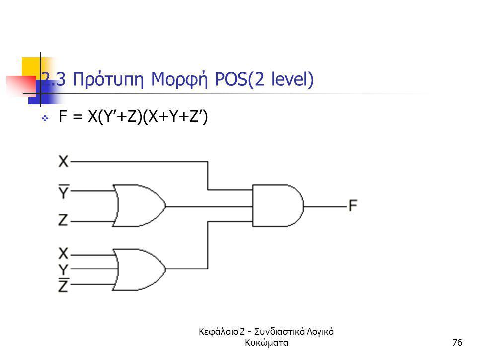 Κεφάλαιο 2 - Συνδιαστικά Λογικά Κυκώματα76 2.3 Πρότυπη Μορφή POS(2 level)  F = X(Y'+Z)(X+Y+Z')