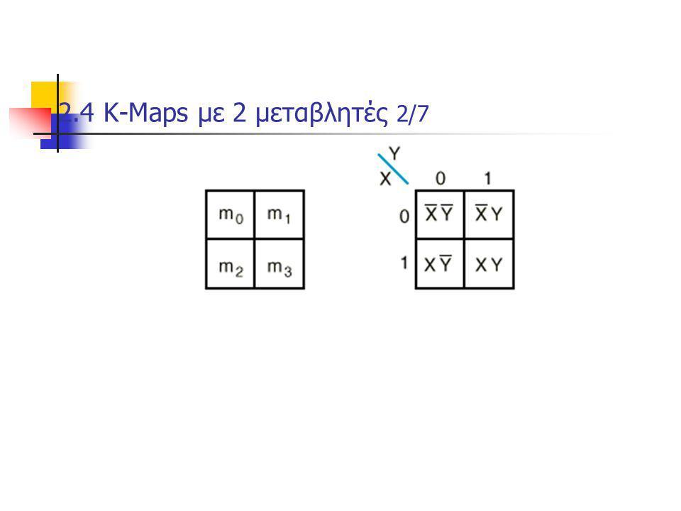 Κεφάλαιο 2 - Συνδιαστικά Λογικά Κυκώματα79 2.4 Κ-Μaps με 2 μεταβλητές 2/7 m1+m2+m3