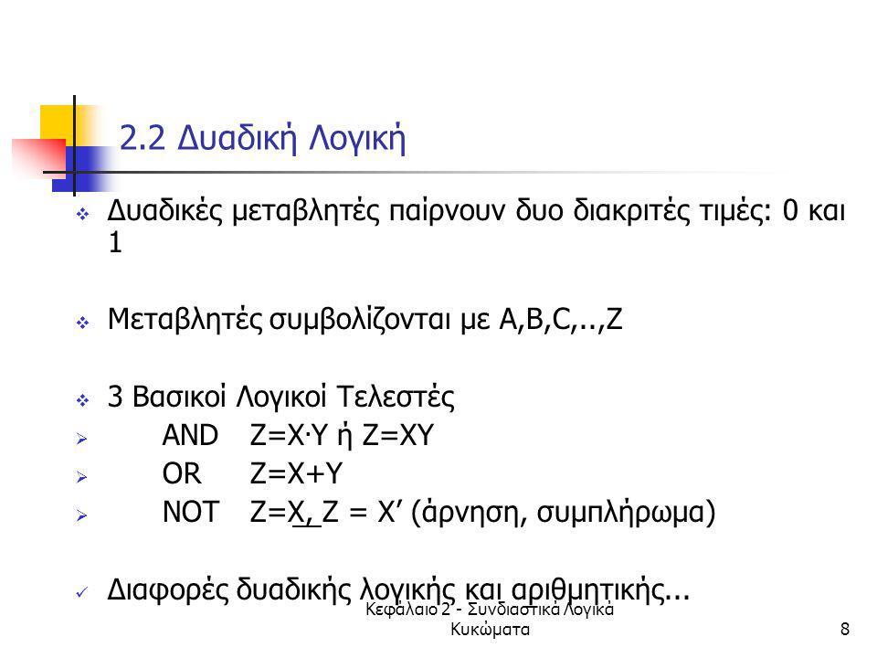 Κεφάλαιο 2 - Συνδιαστικά Λογικά Κυκώματα29 2.2 Βοοlean Συναρτήσεις  Μια συνάρτηση μπορεί να περιγραφεί με πίνακα αλήθειας μόνο με ένα μοναδικό τρόπο  Σε αλγεβρική μορφή (και σε κυκλωμα) μπορεί να εκφραστεί η ίδια συνάρτηση με διάφορους τρόπους  Ποιός είναι ο καλύτερος τρόπος;  μικρότερος αριθμός πυλών και εισόδων σε πύλες  Πως επιτυγχάνεται;  Αλγεβρική επεξ, Κ-ΜΑP,Q-M, όχι πάντοτε εφικτό