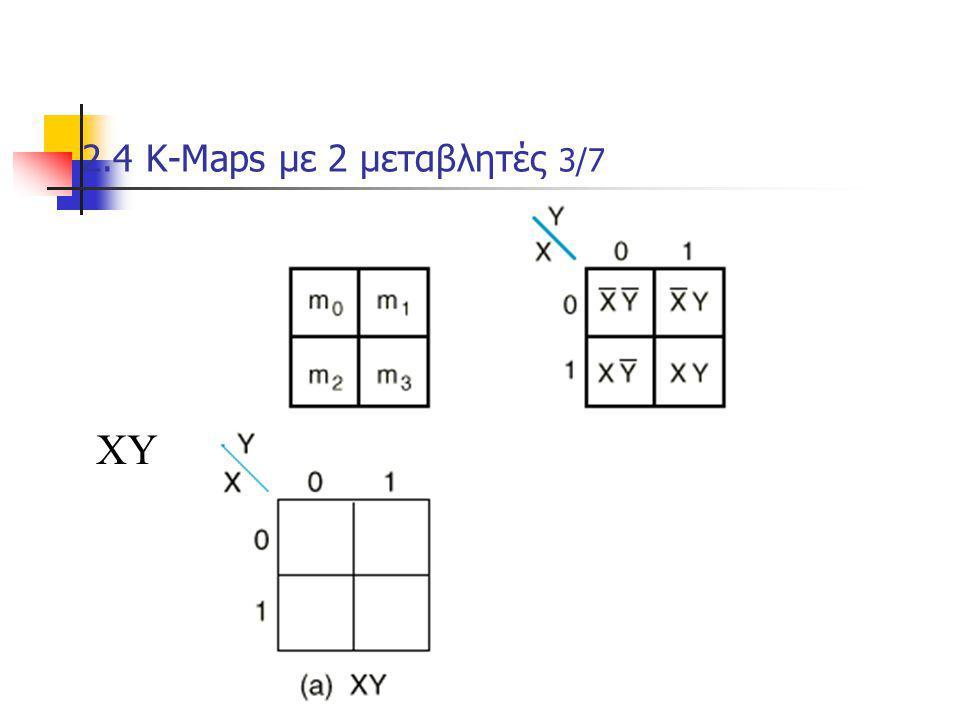 Κεφάλαιο 2 - Συνδιαστικά Λογικά Κυκώματα80 2.4 Κ-Μaps με 2 μεταβλητές 3/7 m1+m2+m3 ΧΥ